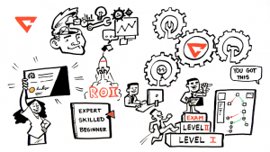 IT automation training increases ROI and innovation