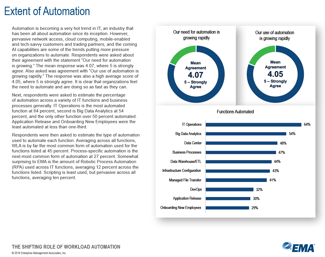 The role of workload automation is shifting as IT teams align with the goals of the business.