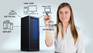 IT automation reduces risk in the data center