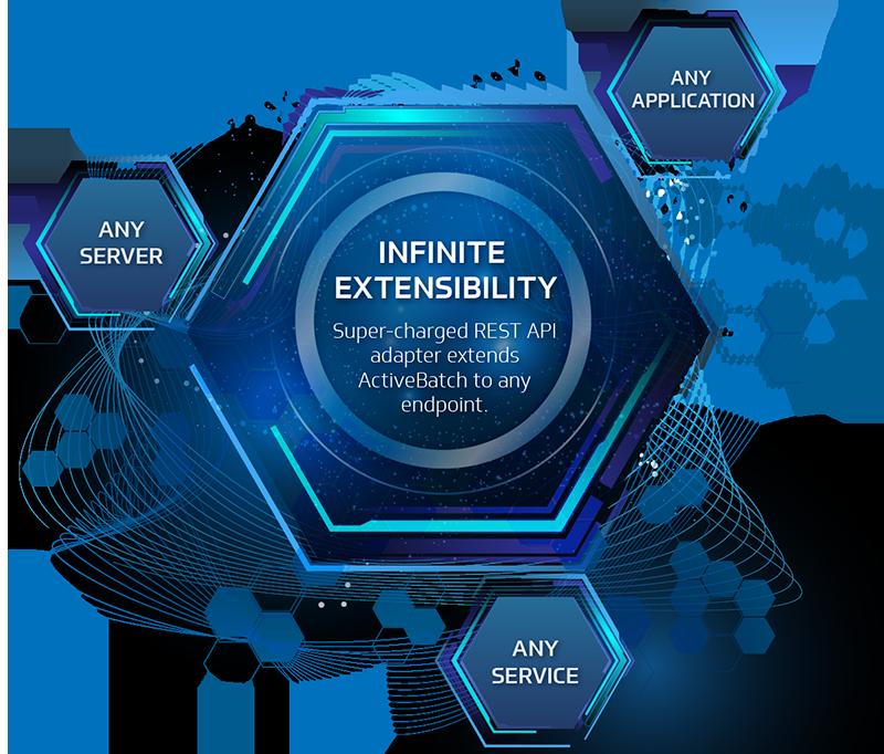 Infinite Extensibility