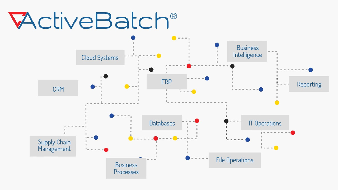 Image -  Transforming Informatica PowerCenter & Cloud Automation with ActiveBatch