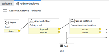 Automate ServiceNow onboarding workflow with ActiveBatch