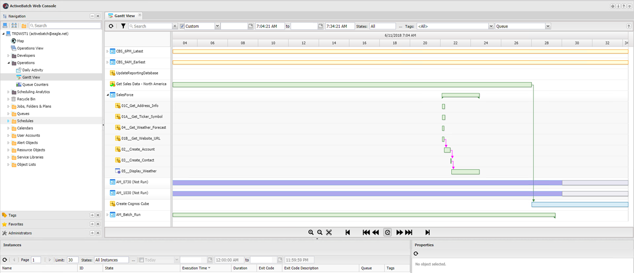 Gantt View within ActiveBatch Web Console graphical display of workflow execution and dependencies