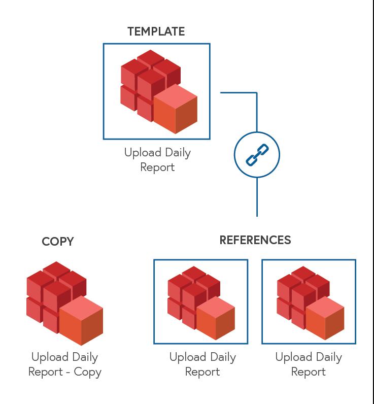ActiveBatch References Diagram