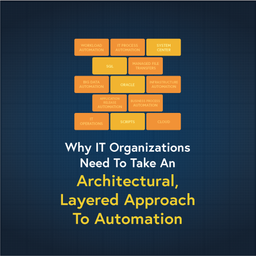 Image -  Why IT Organizations Need to Take an Architectural Approach to IT Automation
